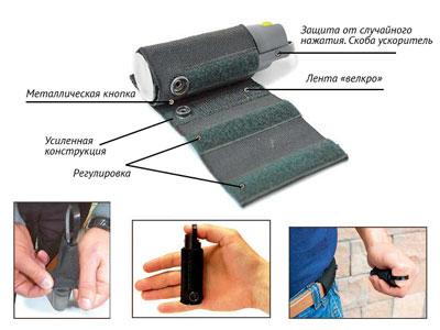 Система ношения с защитой от случайного нажатия для газовых баллончиков