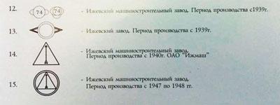 Позиция №13 в списке из каталога экспонатов музея «Ижмаша» – клеймо, которое похоже на разыскивавшееся, но всё-таки не то самое
