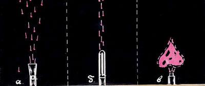 Схема разлёта искр отнесгоревших пороховых зёрен при стрельбе изпулемётаПК: а— соштатным пламегасителем б— сопытным щелевого типа в— форс пламени иискры при стрельбе без пламегасителя