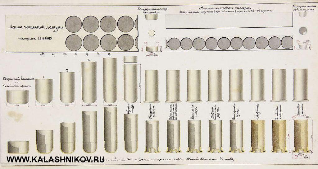 Процесс изготовления латунной гильзы к унитарным металлическим патронам в Васильевском гильзовом отделе Санкт-Петербургского патронного завода