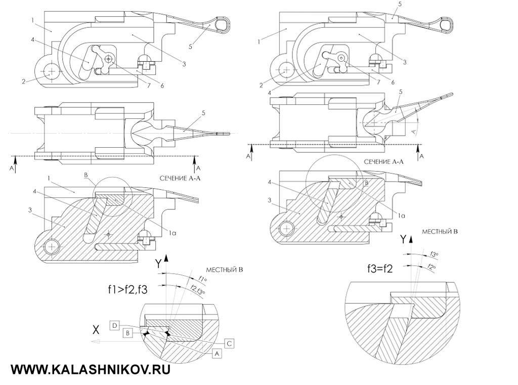 Схема 1. Вариант перспективной системы запирания ружья с вертикальным расположением стволов