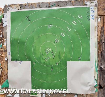 Наэтой мишени отметки отпопаданий всех четырёх автоматов при стрельбе оболочечной пулей. Прицеливание производилось поперевёрнутой мишени для более точного иединообразного наведения оружия