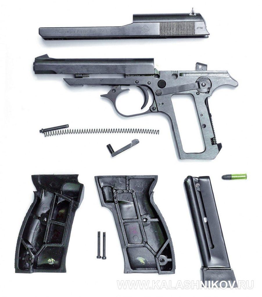 пистолет TT-Olympia, norinco