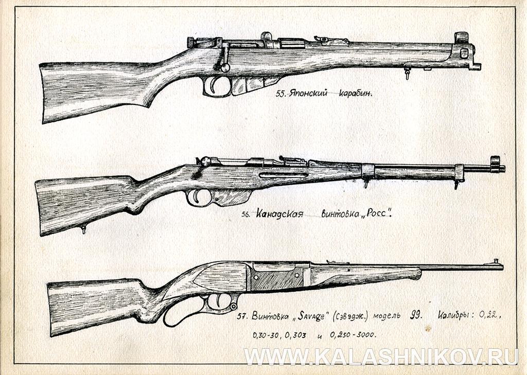 Рисунки А. Жука из первого оружейного каталога  (1937–1938 гг.). Вторая иллюстрация к статье в журнале «КАЛАШНИКОВ»