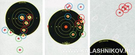 Мишени показывающие результаты стрельб