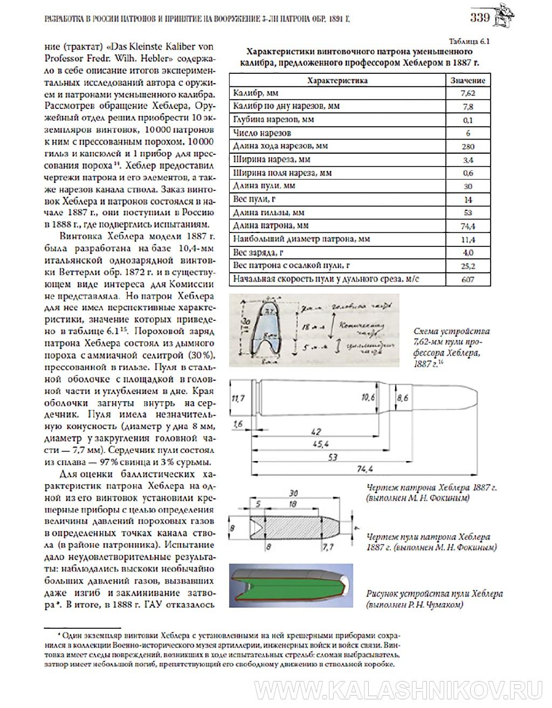Страница с техническими данными из книги Р.Н. Чумака «3-лн винтовка Мосина». Иллюстрация к статье в журнале «КАЛАШНИКОВ»