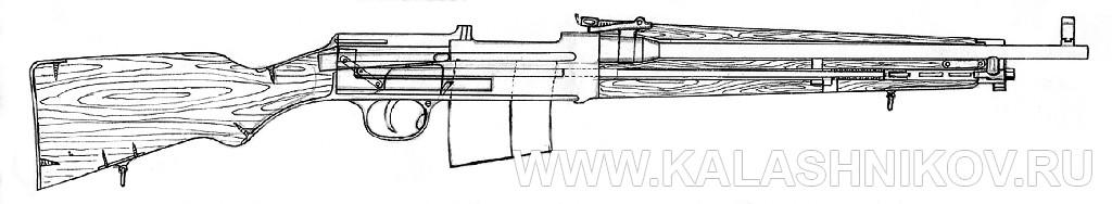 Схема устройства самозарядной винтовки системы А.Жука обр.1941 года (СВЖ-41). Иллюстрация к статье в журнале «КАЛАШНИКОВ»