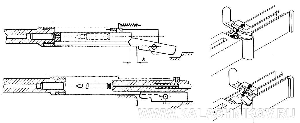 Схема функционирования автоматики пулемёта и функционирования ускорительного механизма этого пулемёта. Иллюстрация к статье в журнале «КАЛАШНИКОВ»