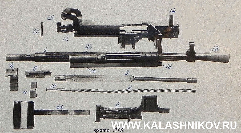 Детали неполной разборки пулемёта Силина. Фото из журнала «Калашников»