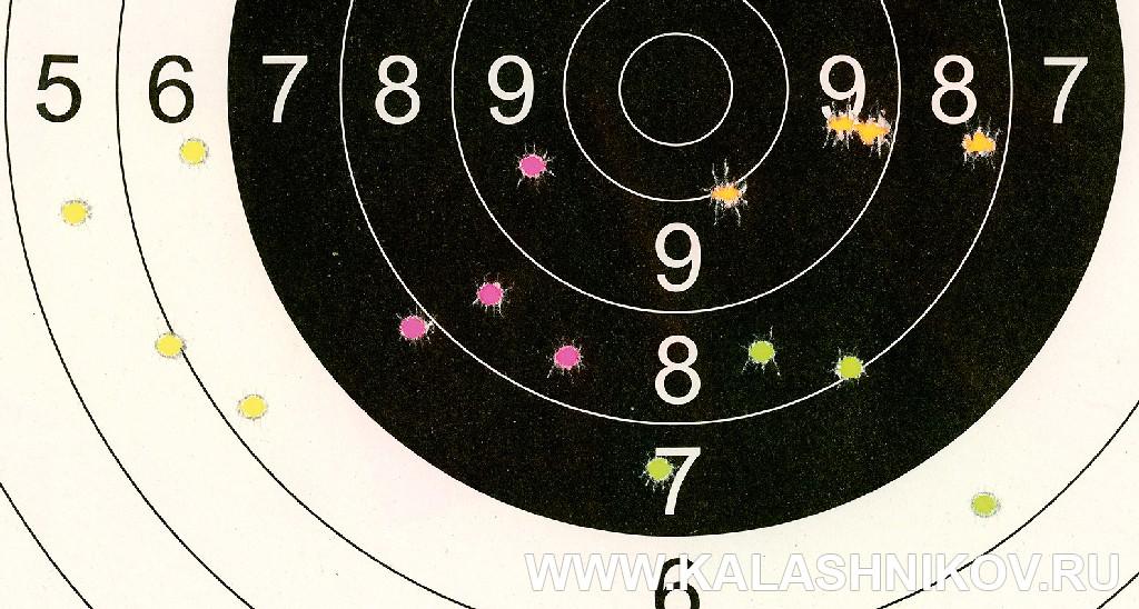 Мишень с результатами стрельбы сидя с оптическим прицелом из карабина Pietta Chronos. Журнал «Калашников»