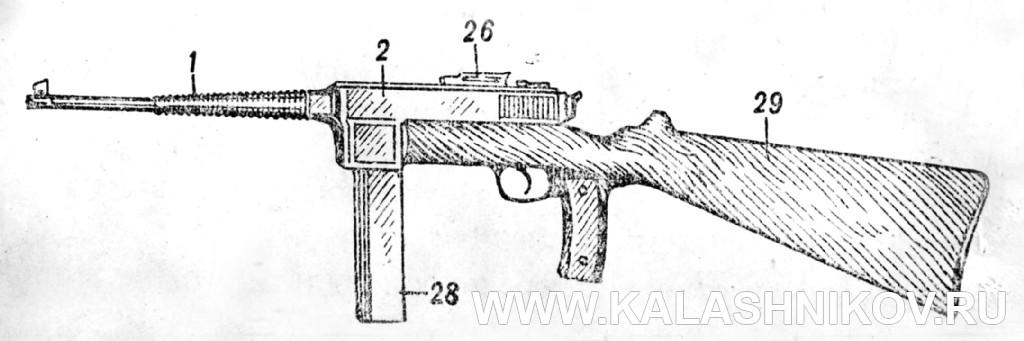 Пистолет-карабин Коровина. Журнал «Калашников»