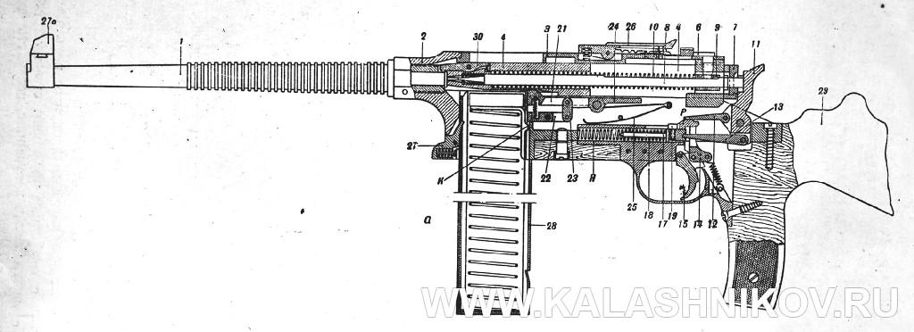 Чертёж (продольный разрез) пистолета-карабина Коровина (1929 г.) 2. Журнал «Калашников»