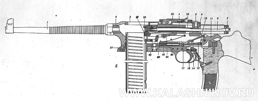 Чертёж (продольный разрез) пистолета-карабина Коровина (1929 г.). Журнал «Калашников»