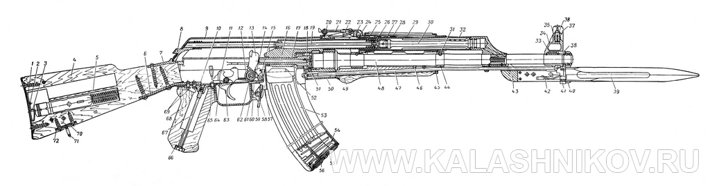 Схема автомата Калашникова. Журнал Калашников
