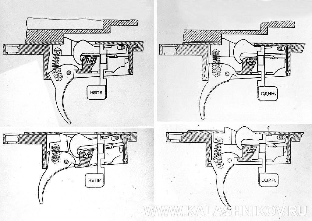 Пистолет-пулемёт Дегтярёва №1 положение деталей спускового механизма. Журнал Калашников