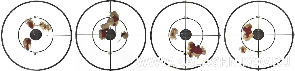 Мишени с результатами стрельбы из травматического пистолета Grand Power T-15F. Журнал Калашников