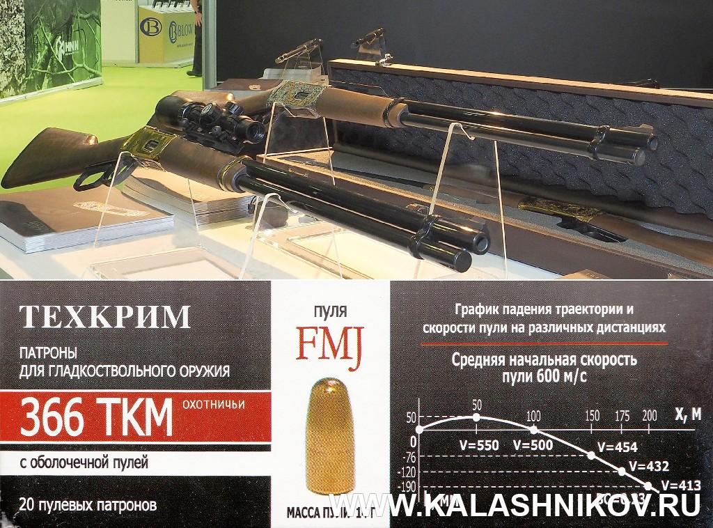 Турецкое оружие под калибр .366 ТКМ. Журнал Калашников