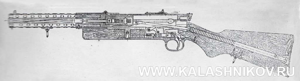 пистолет-пулемёт «Рейнметалл». Журнал Калашников