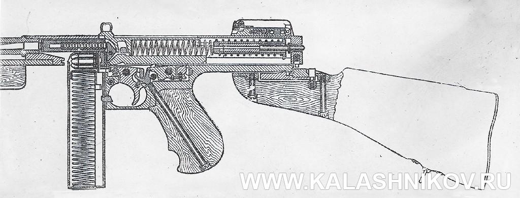 пистолет-пулемёт Томпсона (разрез). Журнал Калашников