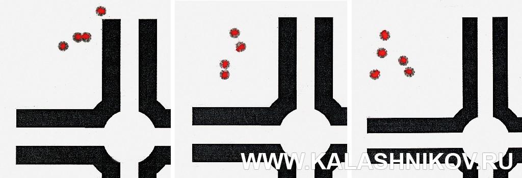 Мишени с результатами стрельбы патронами Кентавр .243 Win из карабина Blaser R8. Журнал Калашников
