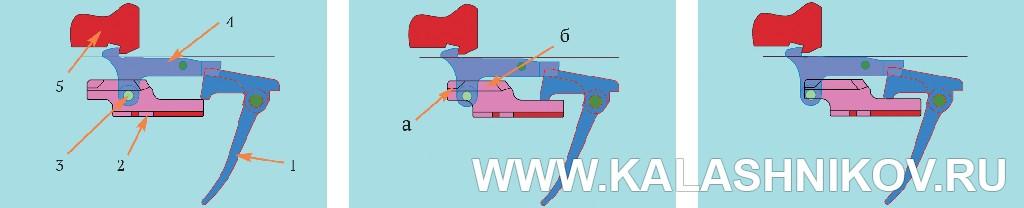 Схема работы спускового крючка и разобщителя автомата АН-94 Абакан. Журнал Калашников