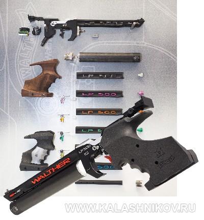 Walther LP 500. Журнал Калашников
