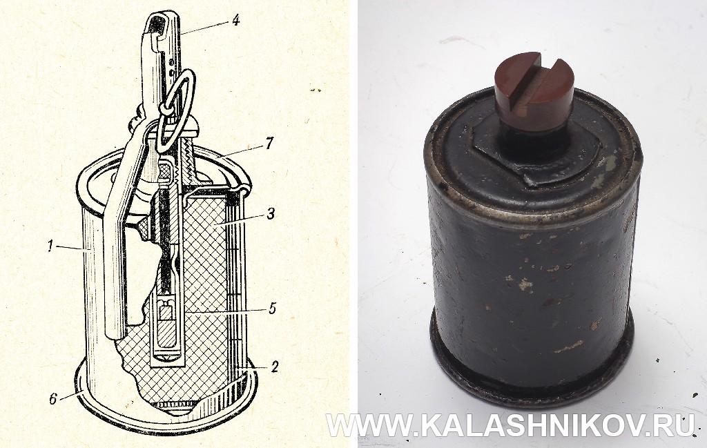 Схема устройства и общий вид РГ-42. Журнал Калашников