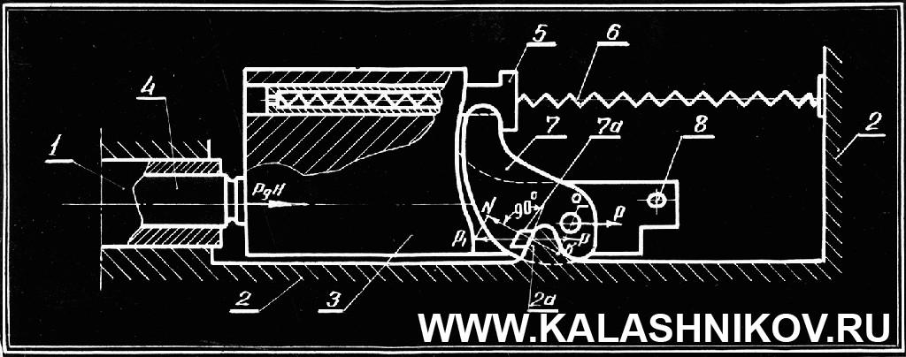 Схема запирания ствола автомата Манасяна. Журнал Калашников
