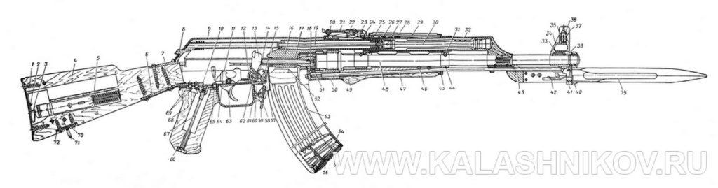 автомат калашникова, ак-47, журнал калашников