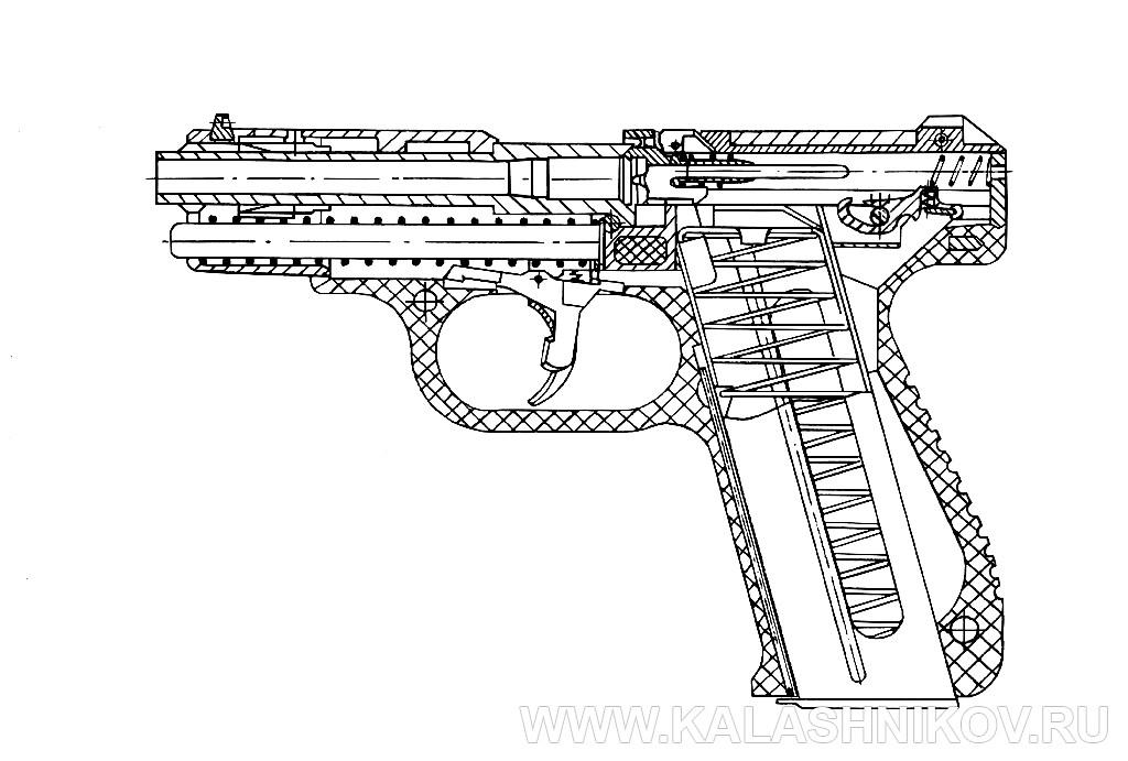 Принципиальная схема пистолета ГШ-18. Журнал Калашников
