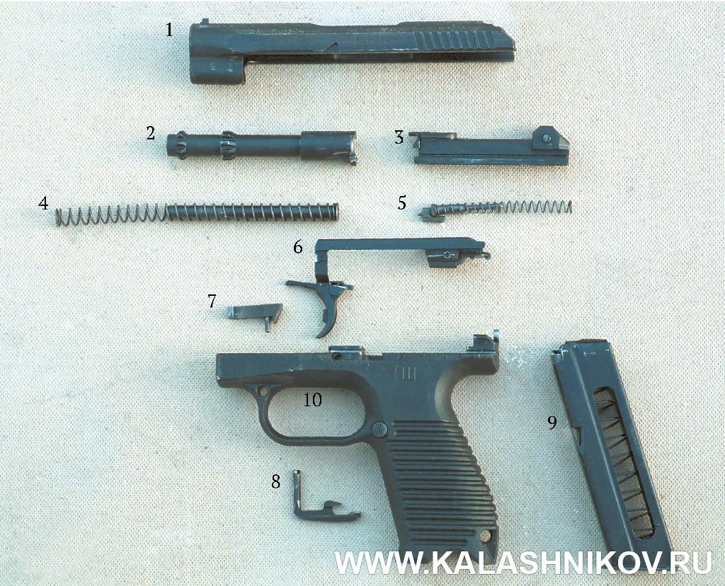 Неполная разборка пистолета ГШ-18.  Журнал Калашников