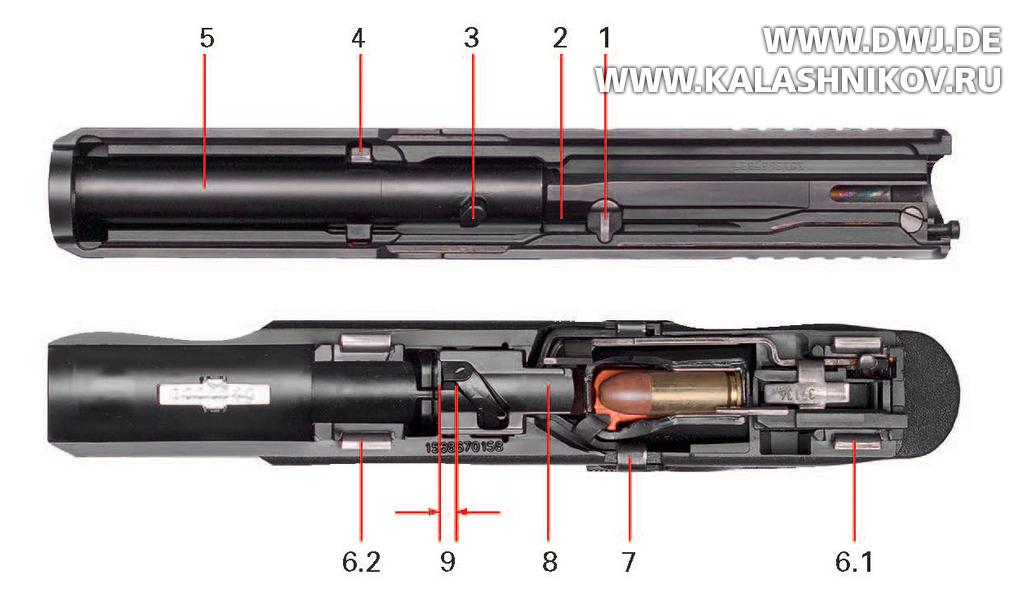 Затвор Glock G46. DWJ. Журнал Калашников