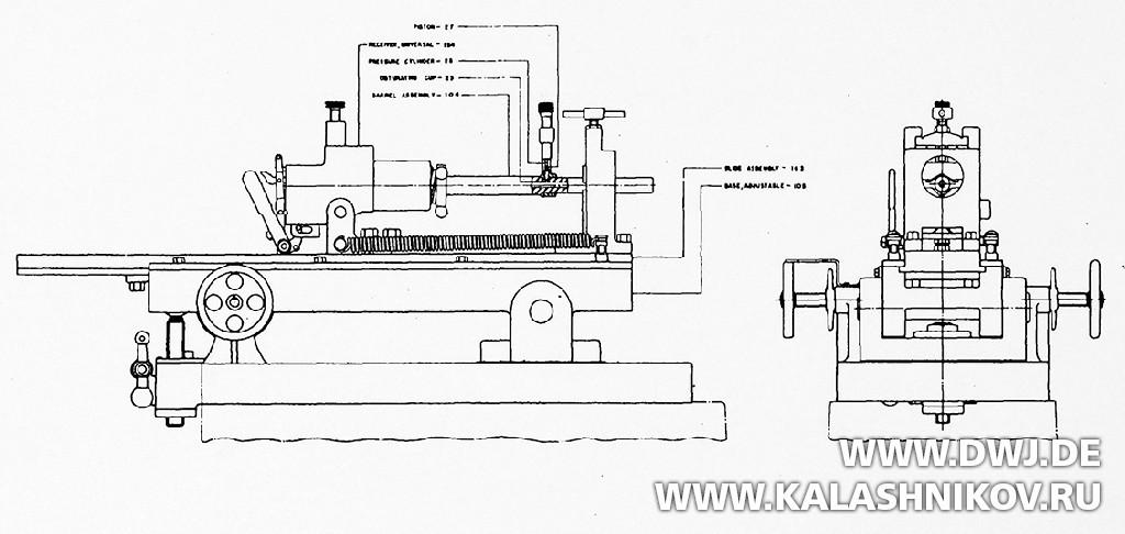 Установка дляизмерения дульного давления газа. Журнал Калашников