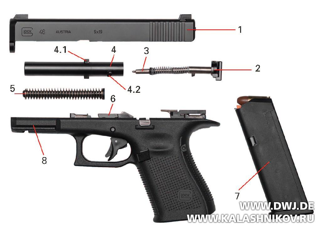Пистолет Glock G46 в разборе. DWJ. Журнал Калашников