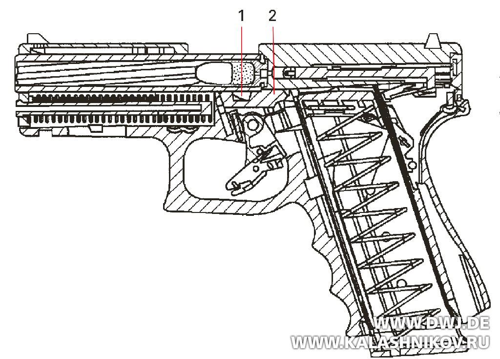 Пистолет Glock G46 в разрезе. DWJ. Журнал Калашников