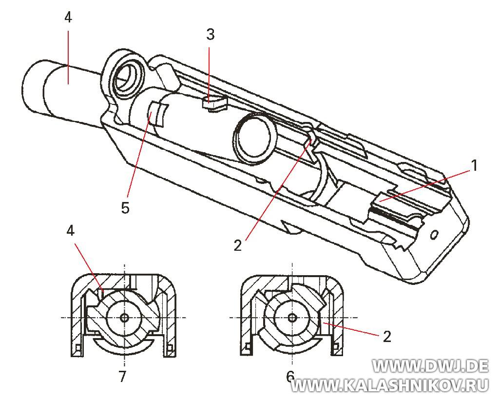 Механизм поворота Glock G46. DWJ. Журнал Калашников