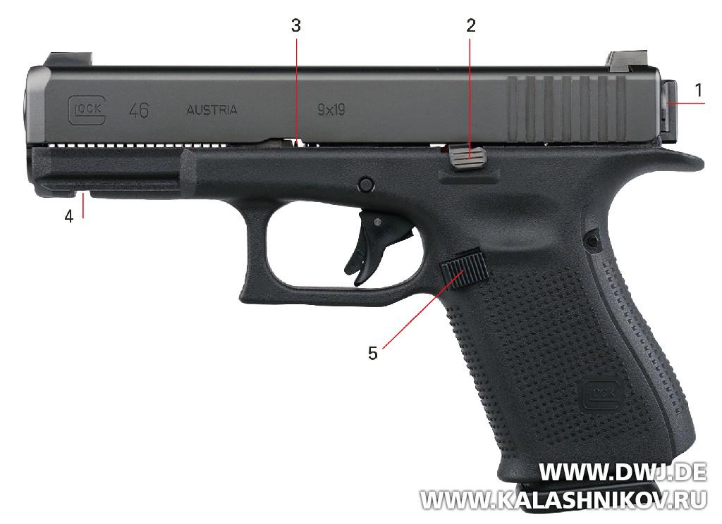 Glock G46 основные узлы. DWJ. Журнал Калашников