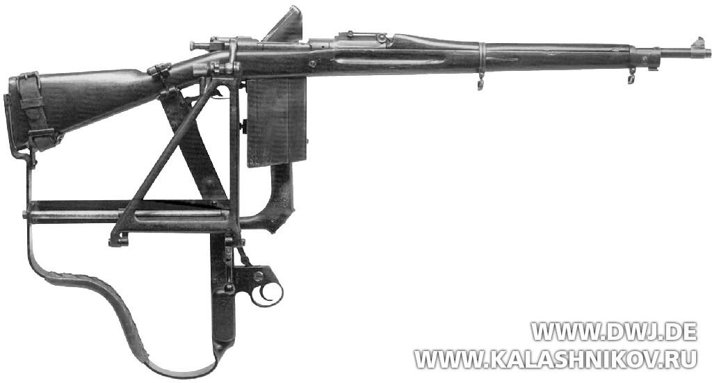 Прибор Кэмерона-Ягги, винтовка Springfield М1903 и Sightascope. Журнал Калашников. DWJ