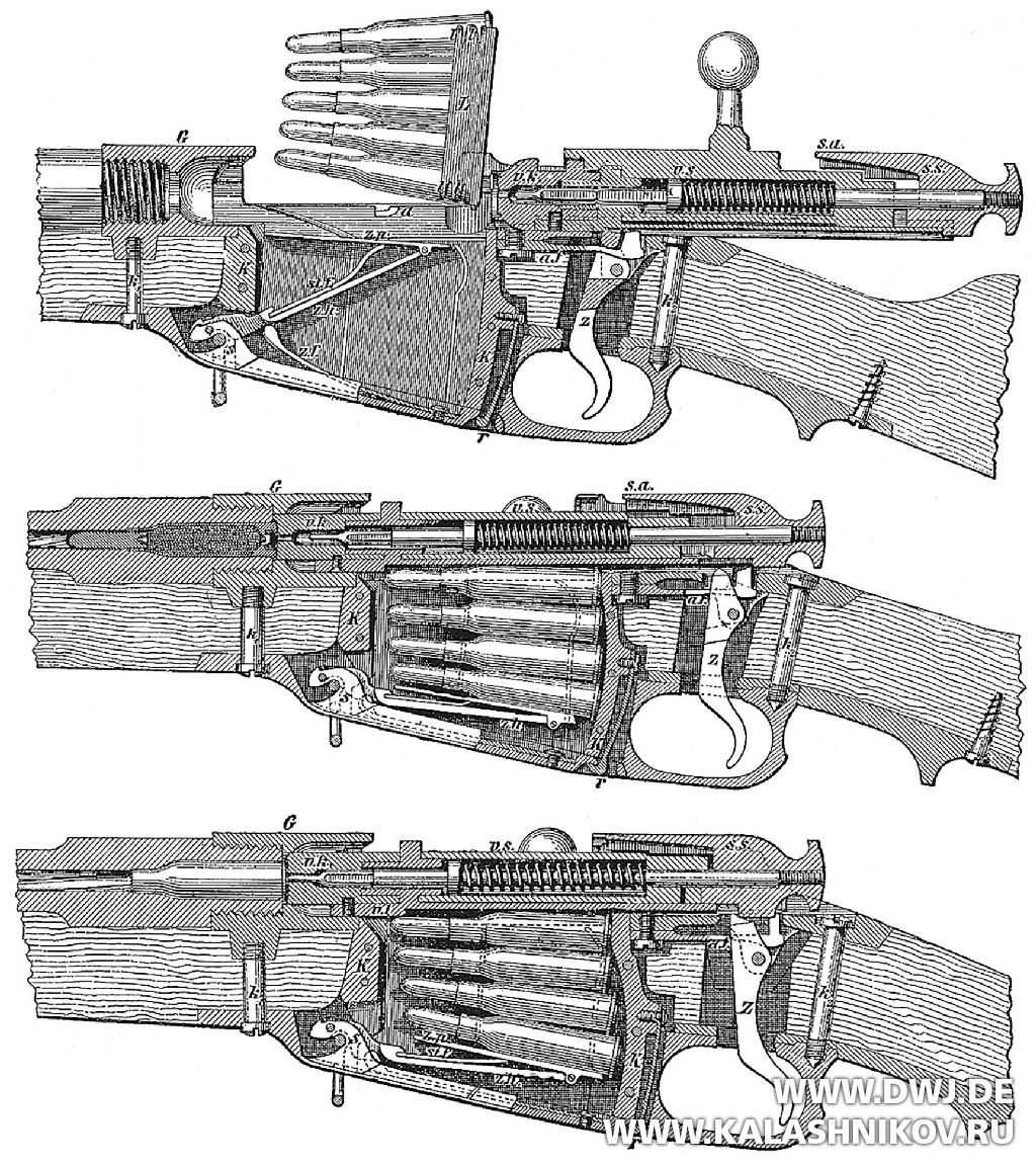 разрезы винтовки Мосина-Нагана. Журнал Калашников. DWJ
