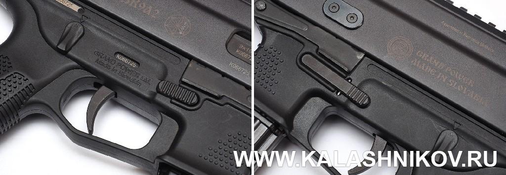 Элементы управления пистолета-карабина Grand Power Stribog «Стрибог». Журнал Калашников