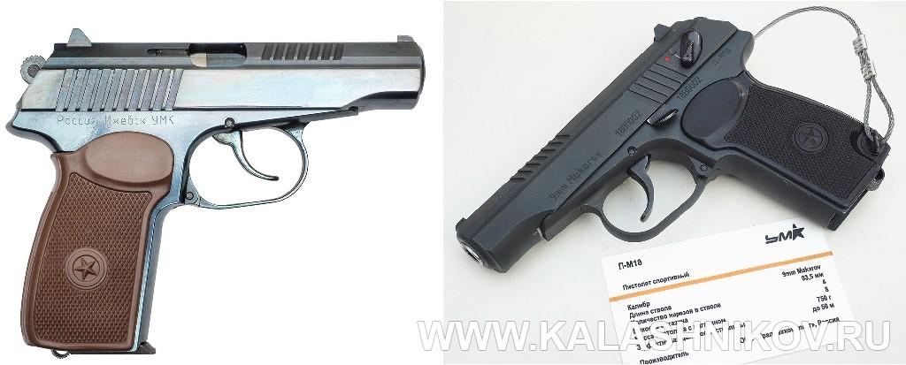 Травматический пистолет П-М17Т и П-М18. Журнал Калашников