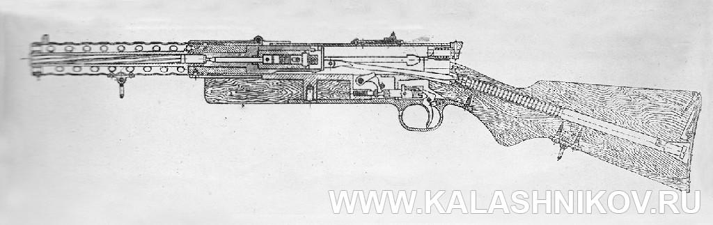 9-мм пистолет-пулемёт «Рейнметалл» (разрез). Журнал Калашников