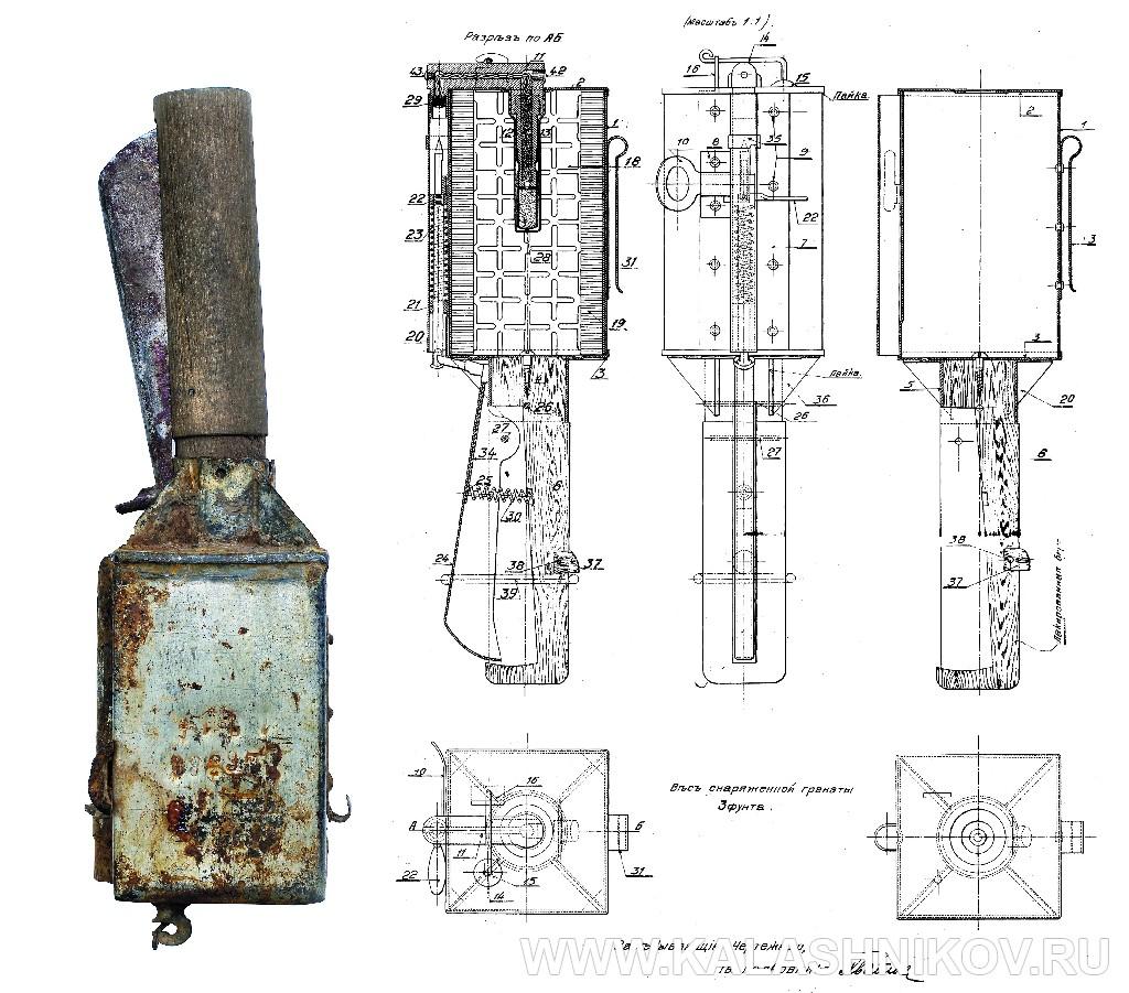 Общий вид и схема устройства гранаты образца 1912 года. Журнал Калашников
