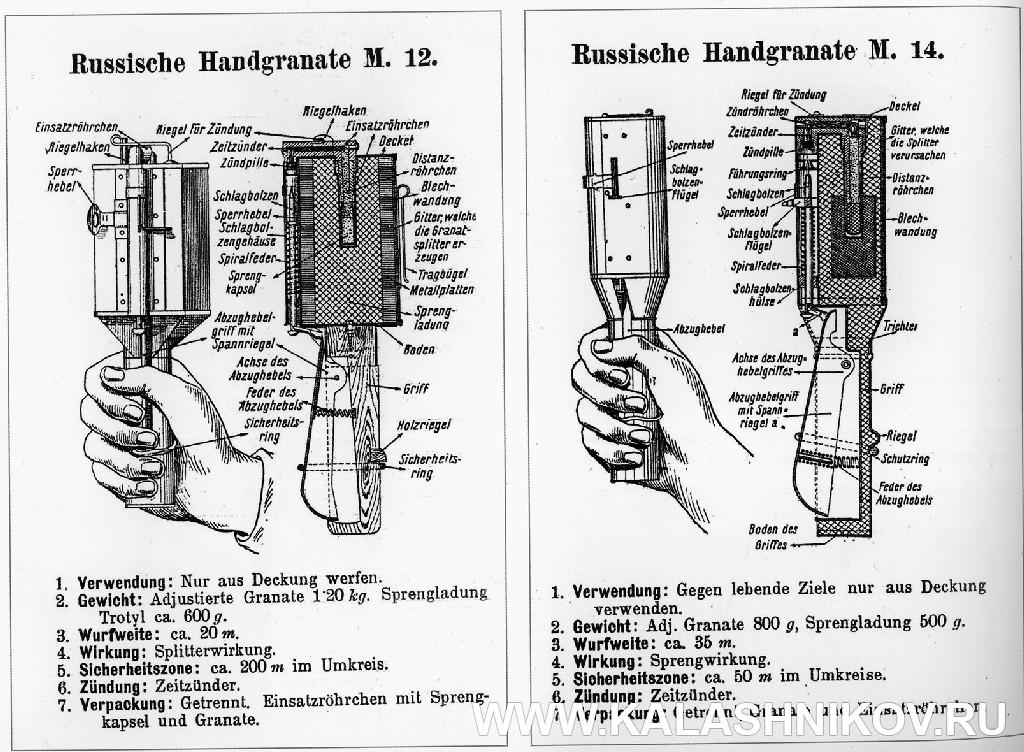 Немецкая памятка о гранатах образца 1912 и 1914 годов. Журнал Калашников
