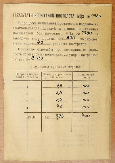Спортивный пистолет МЦ-3 «Рекорд». Результаты испытаний. Журнал Калашников