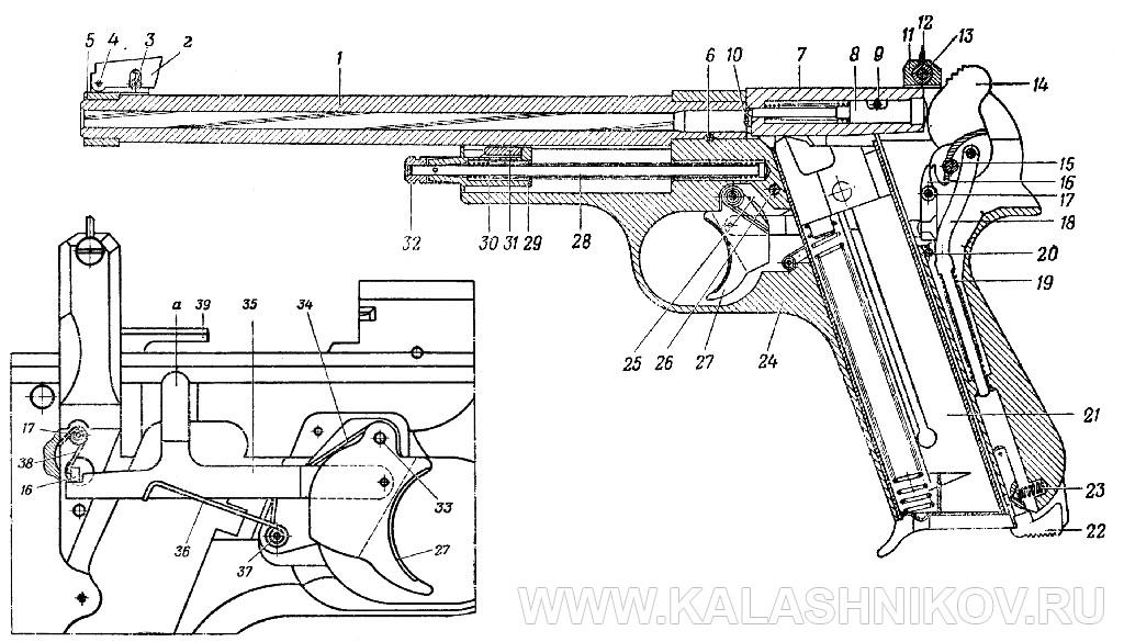 Пистолет МЦМ в разрезе. Журнал Калашников