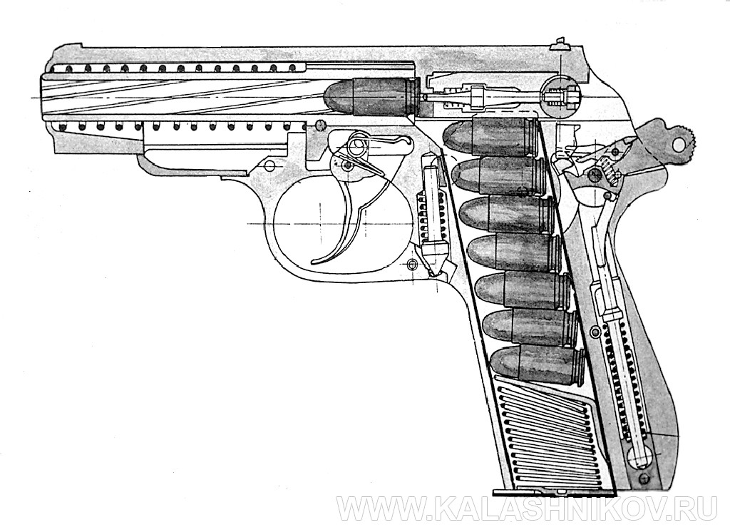 Пистолет «ПВК-1». Журнал Калашников