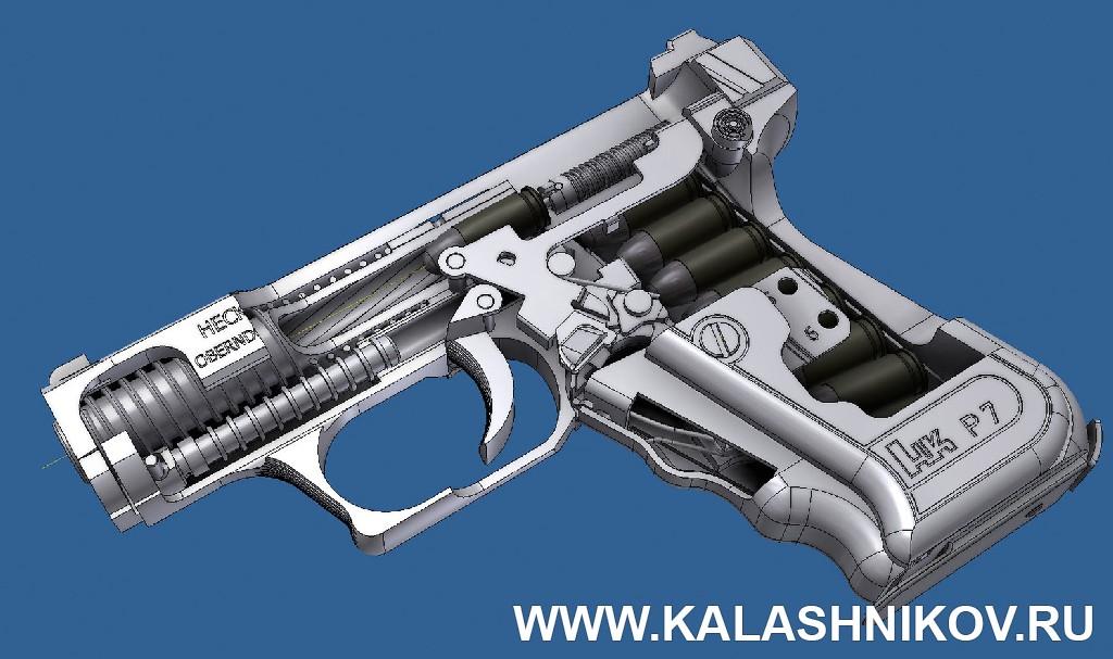 Пистолет Heckler & Koch P7. Журнал Калашников