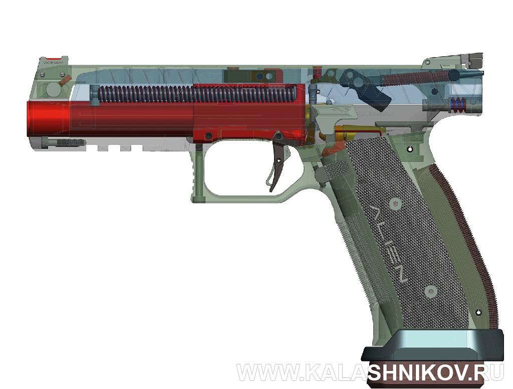 Пистолет Laugo Arms Alien. Расположение ствола. Журнал Калашников