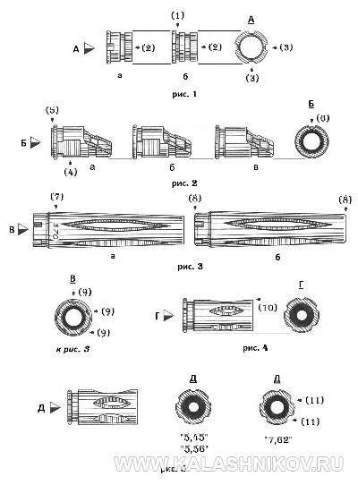 Дульные устройства АК. Блок рисунков 1. Журнал Калашников